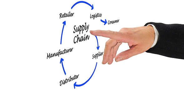 Economics- Chapter 5: Supply