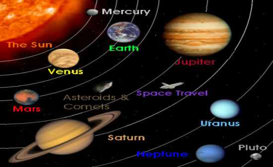 Flashcards Table on Solar Systems