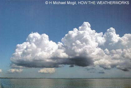 an overview of different types of fog and clouds This means like clouds it is a collection of tiny water droplets formed when   there are also other kinds of fog like hail fog or freezing fog.