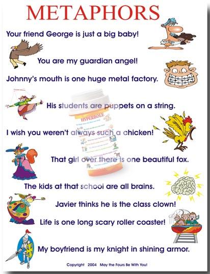 Thanksgiving Food List A Z