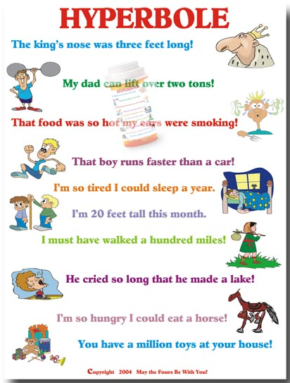 figure of speech example template
