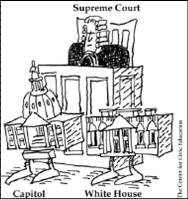 the pros and cons of judicial review in the supreme court Supreme court watch the bar association of san francisco san francisco attorney 49 recent legislative considerationi n december of 2011, less than a month after the  pros and cons the.