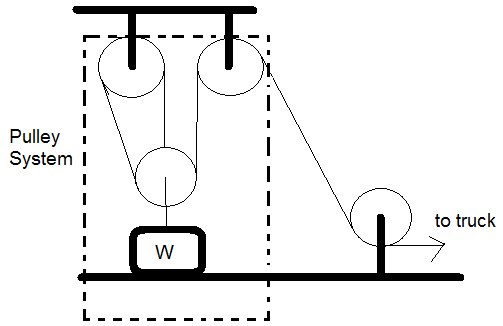 Tension Of Pulley Problems : Astb mechanics comprehension test flashcards by proprofs