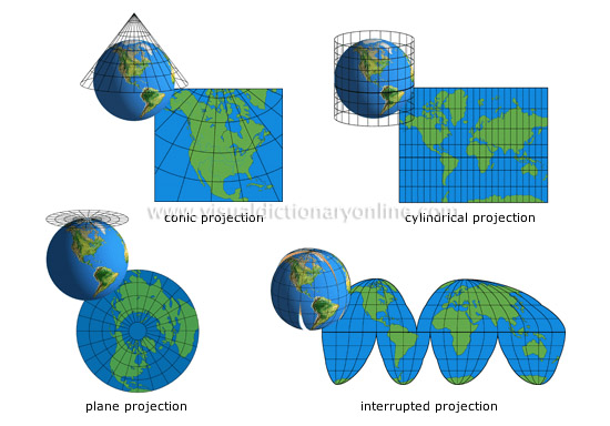 different map projections A comprehensive introduction to map projections, and types of projections based on developable surfaces and distortion patterns.
